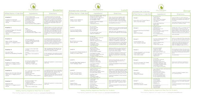 Weekly Vegetarian Meal Plan for Students - FREE Printable PDFs