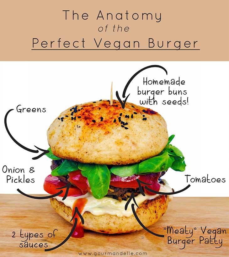 perfect-vegan-burger vegan chickpea burger
